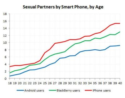 Si quieres sexo, cómprate un iPhone 2