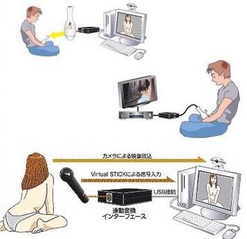 Masturbarse vía Bluetooth 1
